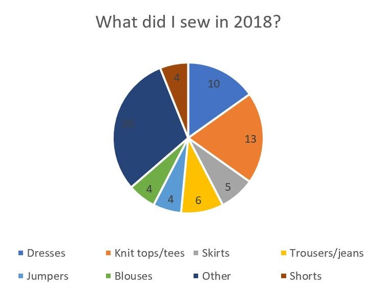2018 review chart2
